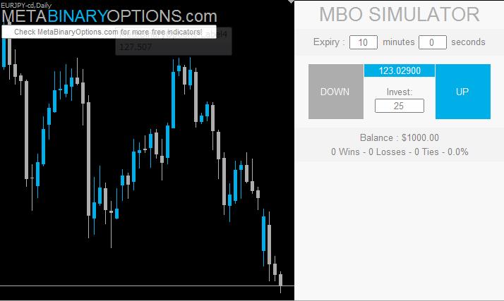 Binary options online simulator