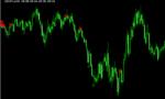 バイナリー用の逆張りインジ「KENOX Binary Indicator」